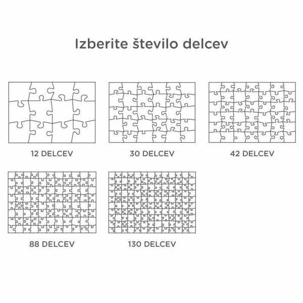 Lesene puzzle število delcev